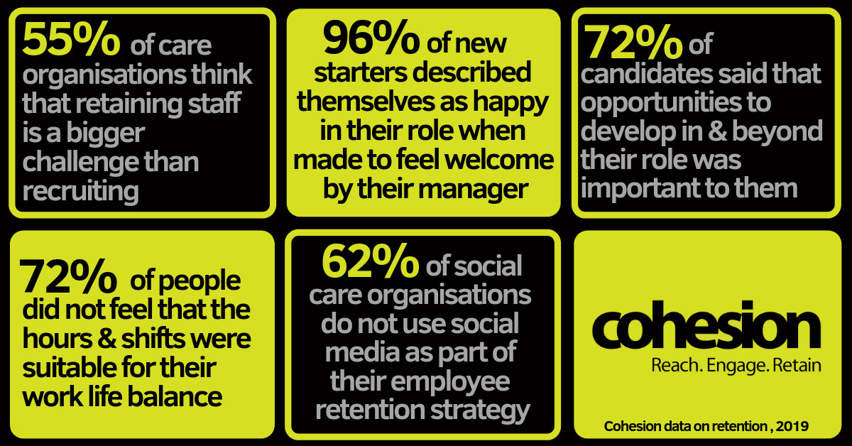 Social care – infographic about staff retention within care homes